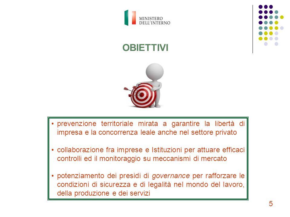 OBIETTIVI prevenzione territoriale mirata a garantire la libertà di impresa e la concorrenza leale anche nel settore privato collaborazione fra impres