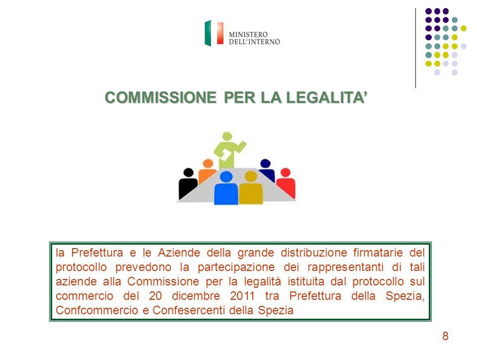 COMMISSIONE PER LA LEGALITA' la Prefettura e le Aziende della grande distribuzione firmatarie del protocollo prevedono la partecipazione dei rappresen