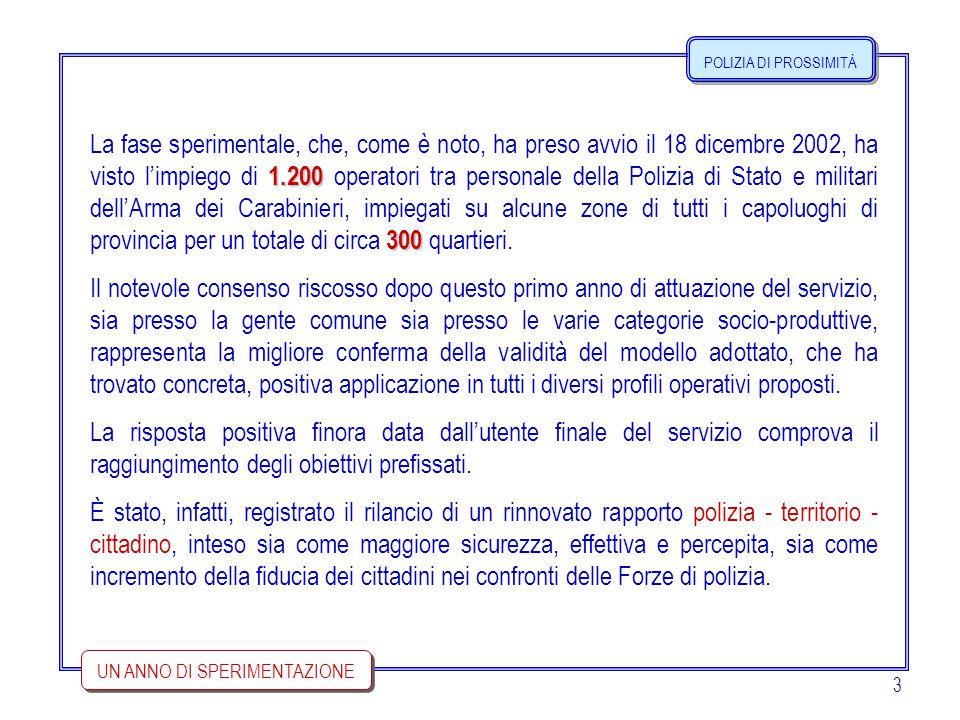 3 1.200 300 La fase sperimentale, che, come è noto, ha preso avvio il 18 dicembre 2002, ha visto l'impiego di 1.200 operatori tra personale della Polizia di Stato e militari dell'Arma dei Carabinieri, impiegati su alcune zone di tutti i capoluoghi di provincia per un totale di circa 300 quartieri.