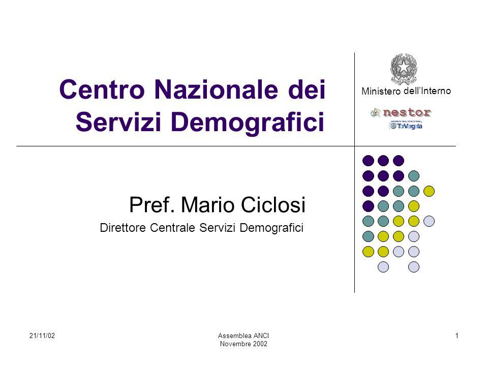 21/11/02AssembleaANCI Novembre2002 12 Glielementidel CNSD: isistemidiservizio IndiceNazionaledelleAnagrafi È il sistema degli indici di interscambio anagrafici.