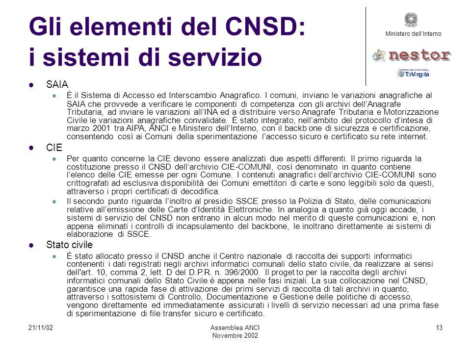 21/11/02AssembleaANCI Novembre2002 13 Glielementidel CNSD: isistemidiservizio SAIA È il Sistema di Accesso ed Interscambio Anagrafico.