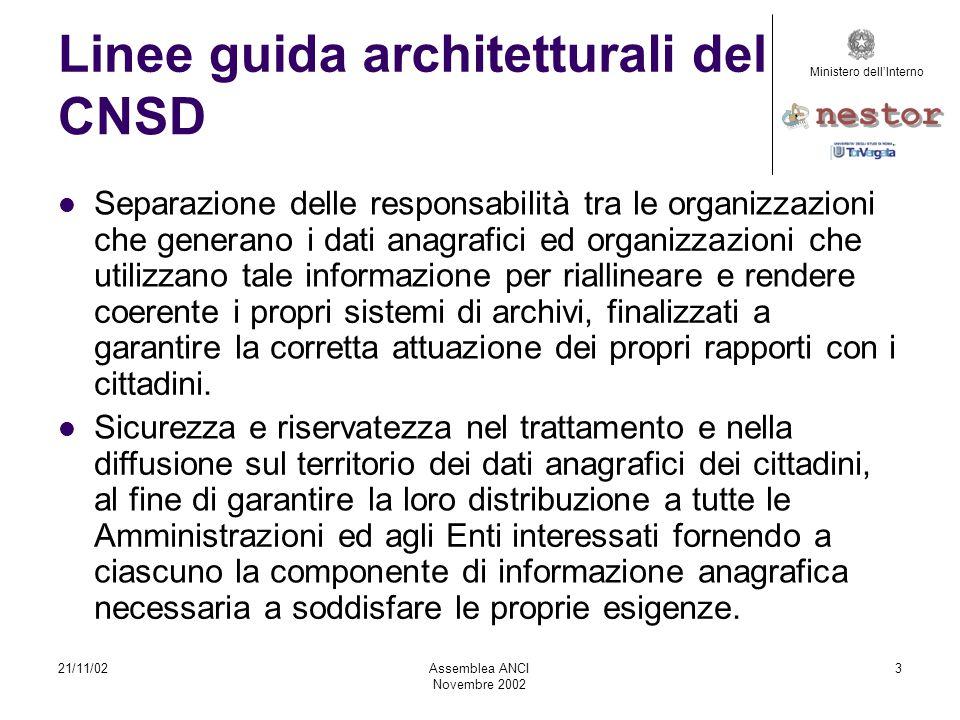 21/11/02AssembleaANCI Novembre2002 4 Ilmodellodiriferimentodel CNSD È il modello d'Interscambio ideato presso il Laboratorio NESTOR.
