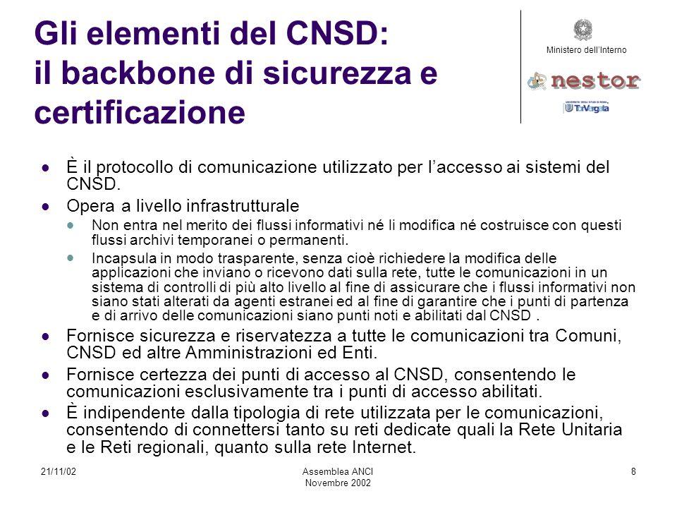 21/11/02AssembleaANCI Novembre2002 9 La Porta applicativa è il punto di separazione organizzativa trai Comuni e le Pubbliche Amministrazioni ed il CNSD.