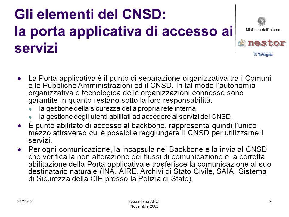 21/11/02AssembleaANCI Novembre2002 10 Ai fini dell'attivazione delle Porte applicative di accesso ai servizi del CNSD, non è previsto l'uso di hardware proprietario.
