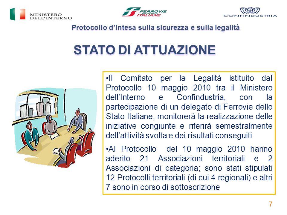 Protocollo d'intesa sulla sicurezza e sulla legalità STATO DI ATTUAZIONE Il Comitato per la Legalità istituito dal Protocollo 10 maggio 2010 tra il Ministero dell'Interno e Confindustria, con la partecipazione di un delegato di Ferrovie dello Stato Italiane, monitorerà la realizzazione delle iniziative congiunte e riferirà semestralmente dell'attività svolta e dei risultati conseguiti Al Protocollo del 10 maggio 2010 hanno aderito 21 Associazioni territoriali e 2 Associazioni di categoria; sono stati stipulati 12 Protocolli territoriali (di cui 4 regionali) e altri 7 sono in corso di sottoscrizione 7