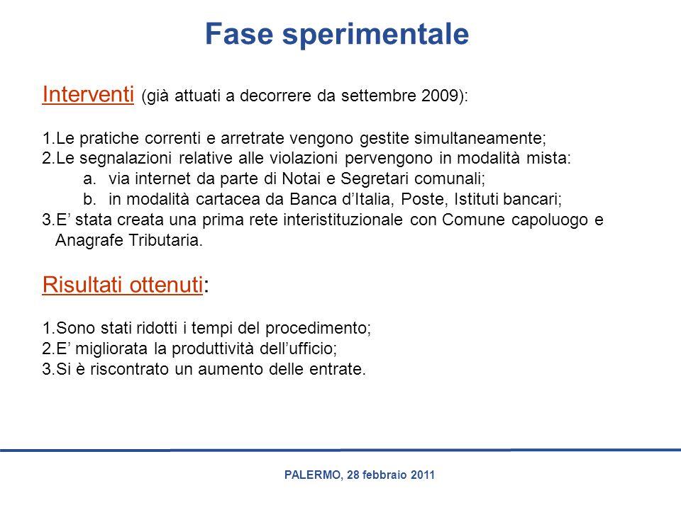 PALERMO, 28 febbraio 2011 Interventi (già attuati a decorrere da settembre 2009): 1.Le pratiche correnti e arretrate vengono gestite simultaneamente;