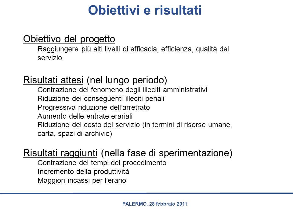 PALERMO, 28 febbraio 2011 Obiettivo del progetto Raggiungere più alti livelli di efficacia, efficienza, qualità del servizio Risultati attesi (nel lun