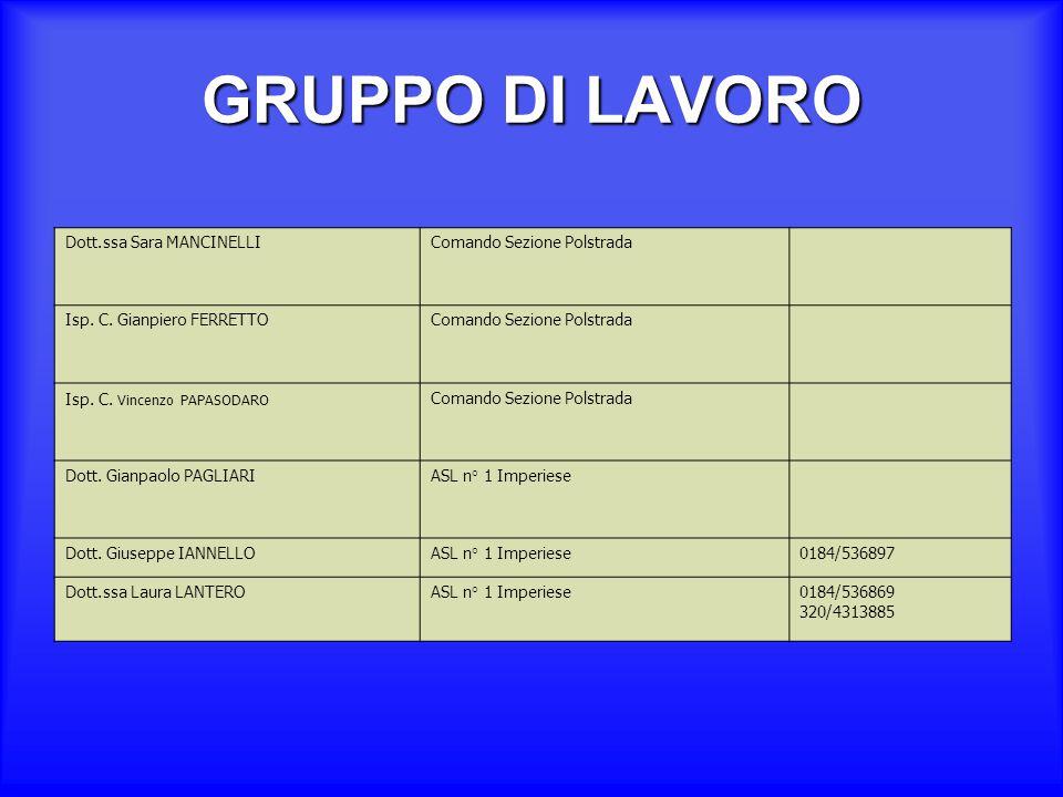 GRUPPO DI LAVORO Dott.Stefano FERLITOResponsabile 118800554400 335-1016957 Ing.