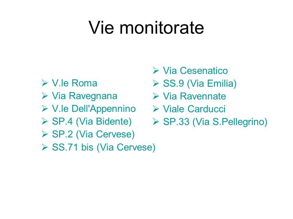 Vie monitorate  V.le Roma  Via Ravegnana  V.le Dell Appennino  SP.4 (Via Bidente)  SP.2 (Via Cervese)  SS.71 bis (Via Cervese)  Via Cesenatico  SS.9 (Via Emilia)  Via Ravennate  Viale Carducci  SP.33 (Via S.Pellegrino)