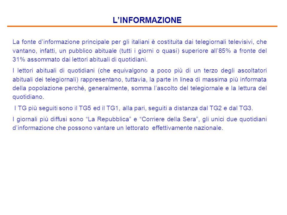 L'INFORMAZIONE La fonte d'informazione principale per gli italiani è costituita dai telegiornali televisivi, che vantano, infatti, un pubblico abituale (tutti i giorni o quasi) superiore all'85% a fronte del 31% assommato dai lettori abituali di quotidiani.