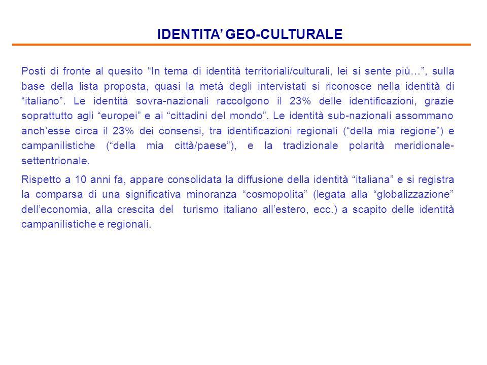 IDENTITA' GEO-CULTURALE Posti di fronte al quesito In tema di identità territoriali/culturali, lei si sente più… , sulla base della lista proposta, quasi la metà degli intervistati si riconosce nella identità di italiano .