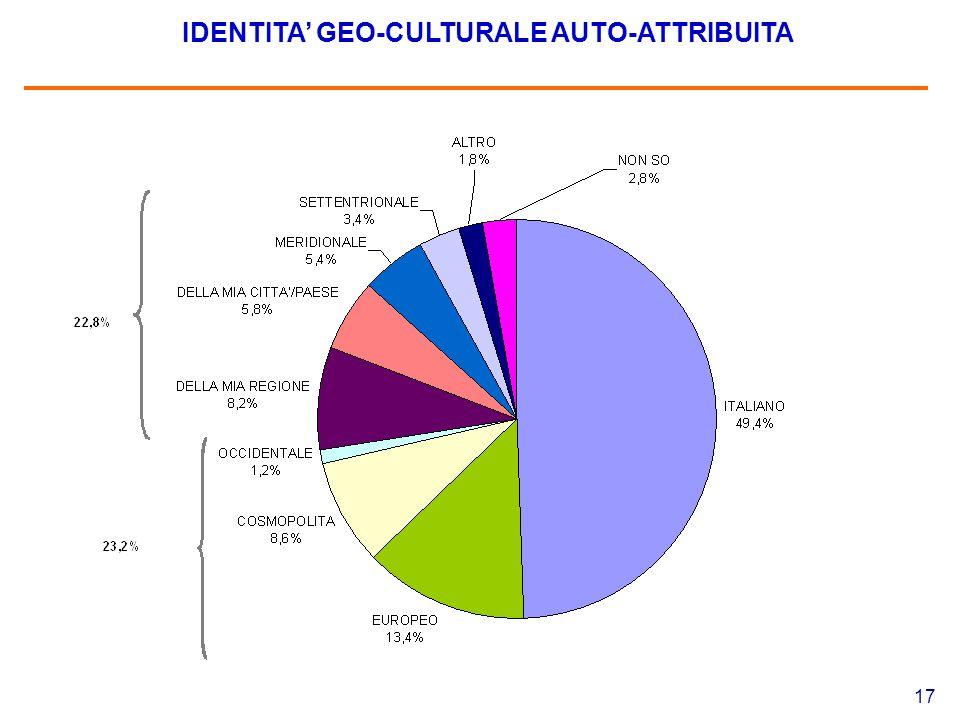 17 IDENTITA' GEO-CULTURALE AUTO-ATTRIBUITA