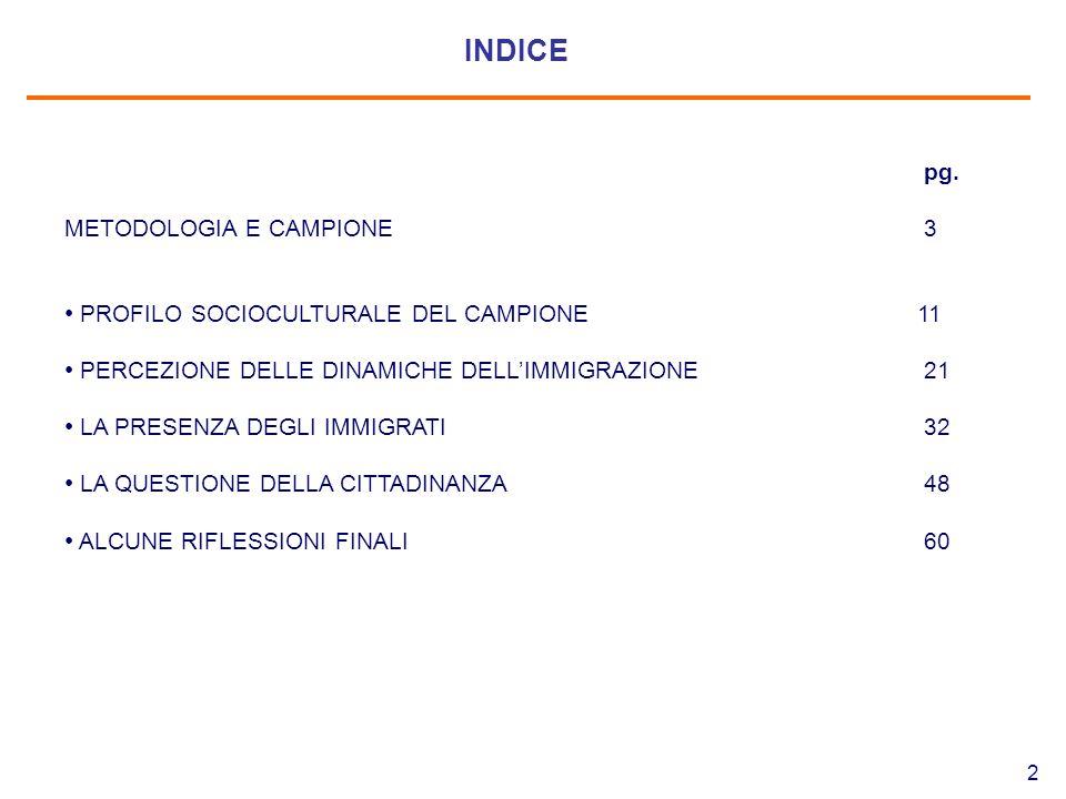 2 INDICE pg.