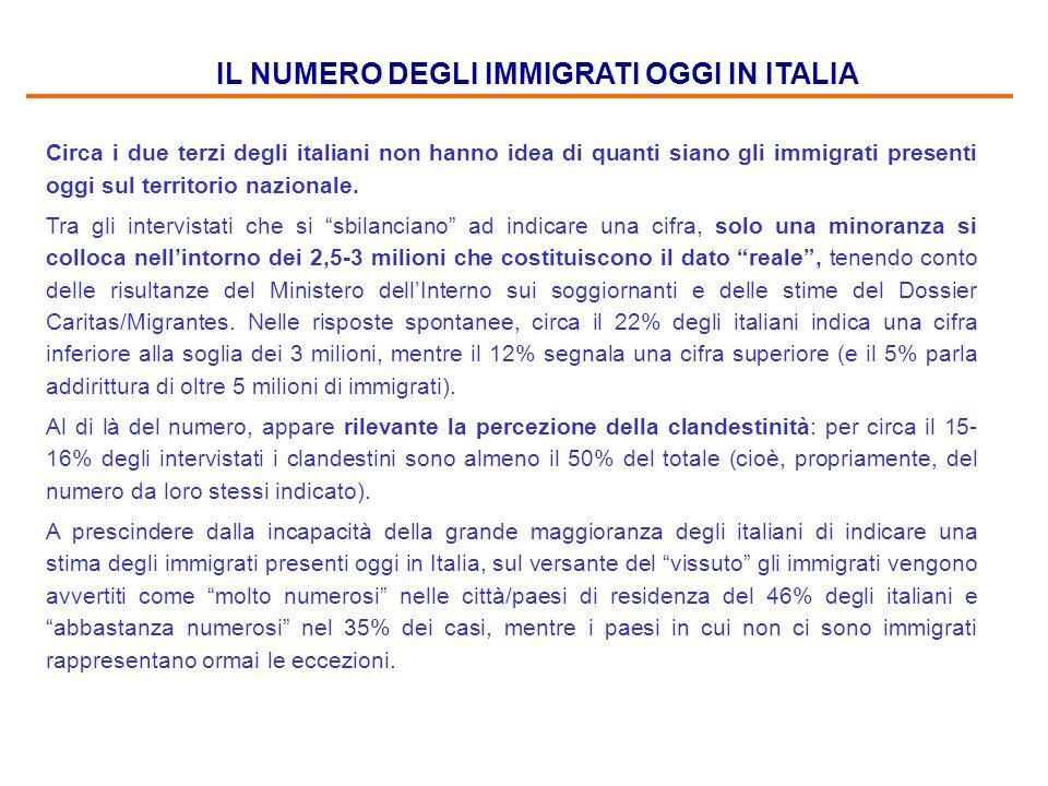 IL NUMERO DEGLI IMMIGRATI OGGI IN ITALIA Circa i due terzi degli italiani non hanno idea di quanti siano gli immigrati presenti oggi sul territorio nazionale.