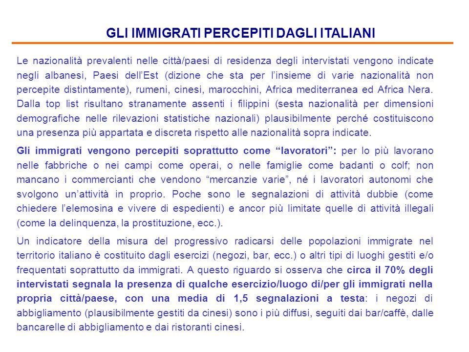 GLI IMMIGRATI PERCEPITI DAGLI ITALIANI Le nazionalità prevalenti nelle città/paesi di residenza degli intervistati vengono indicate negli albanesi, Paesi dell'Est (dizione che sta per l'insieme di varie nazionalità non percepite distintamente), rumeni, cinesi, marocchini, Africa mediterranea ed Africa Nera.