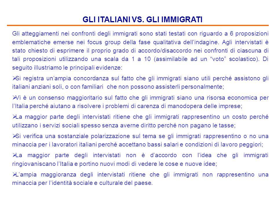 GLI ITALIANI VS. GLI IMMIGRATI Gli atteggiamenti nei confronti degli immigrati sono stati testati con riguardo a 6 proposizioni emblematiche emerse ne