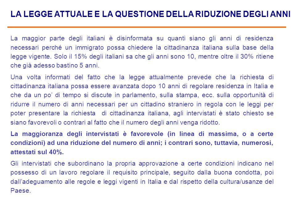 LA LEGGE ATTUALE E LA QUESTIONE DELLA RIDUZIONE DEGLI ANNI La maggior parte degli italiani è disinformata su quanti siano gli anni di residenza necessari perché un immigrato possa chiedere la cittadinanza italiana sulla base della legge vigente.