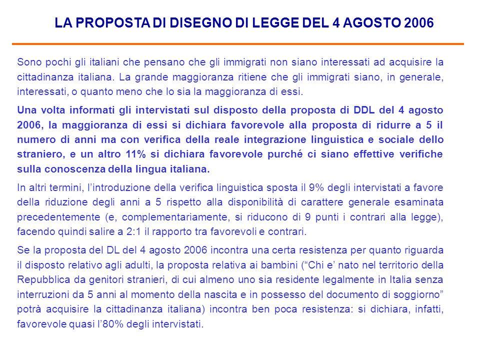 LA PROPOSTA DI DISEGNO DI LEGGE DEL 4 AGOSTO 2006 Sono pochi gli italiani che pensano che gli immigrati non siano interessati ad acquisire la cittadin