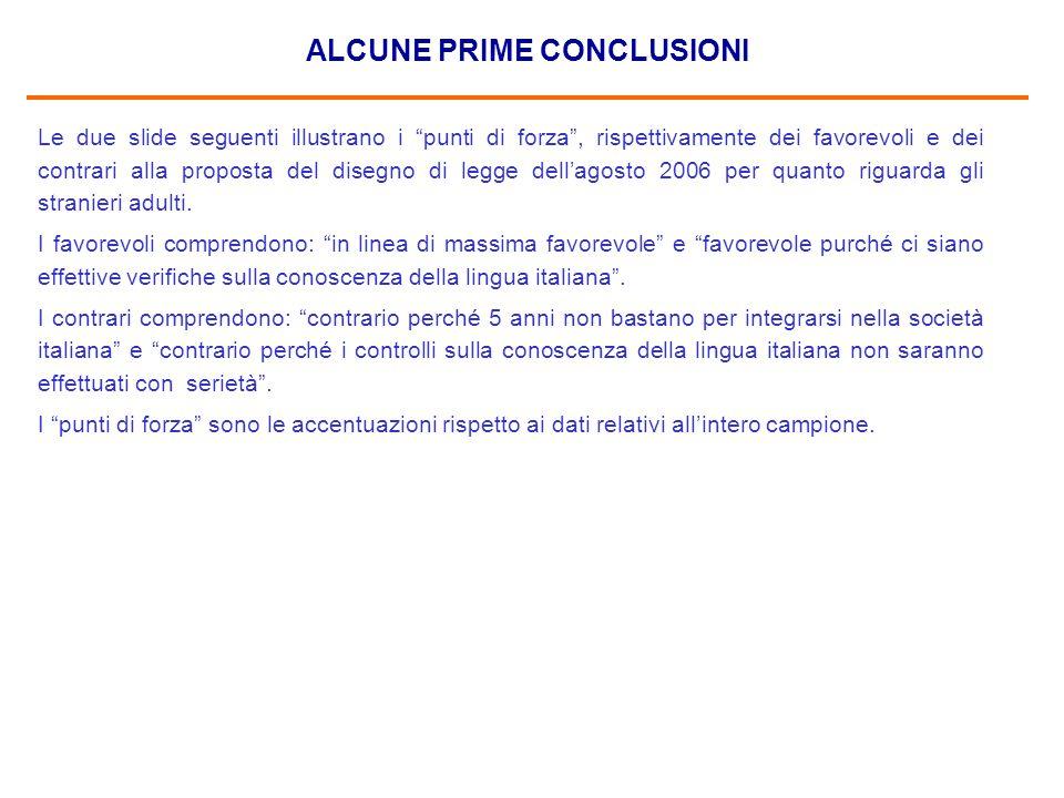 """ALCUNE PRIME CONCLUSIONI Le due slide seguenti illustrano i """"punti di forza"""", rispettivamente dei favorevoli e dei contrari alla proposta del disegno"""