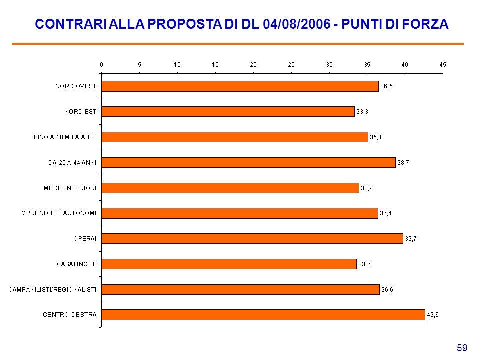 59 CONTRARI ALLA PROPOSTA DI DL 04/08/2006 - PUNTI DI FORZA