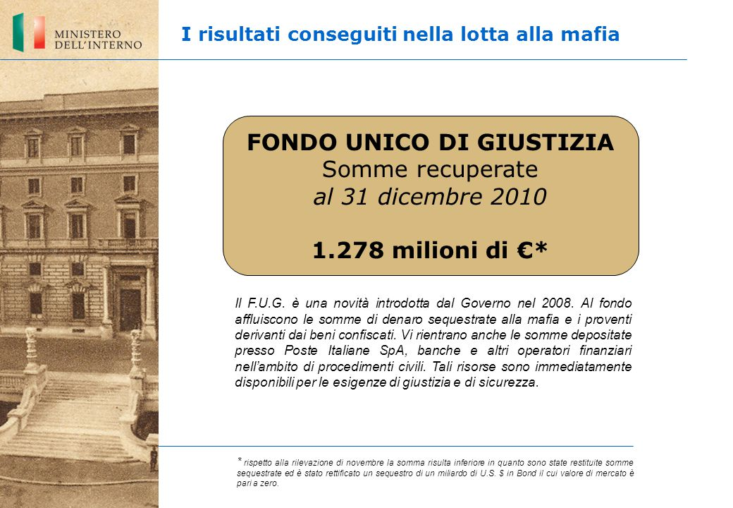 FONDO UNICO DI GIUSTIZIA Somme recuperate al 31 dicembre 2010 1.278 milioni di €* I risultati conseguiti nella lotta alla mafia Il F.U.G.