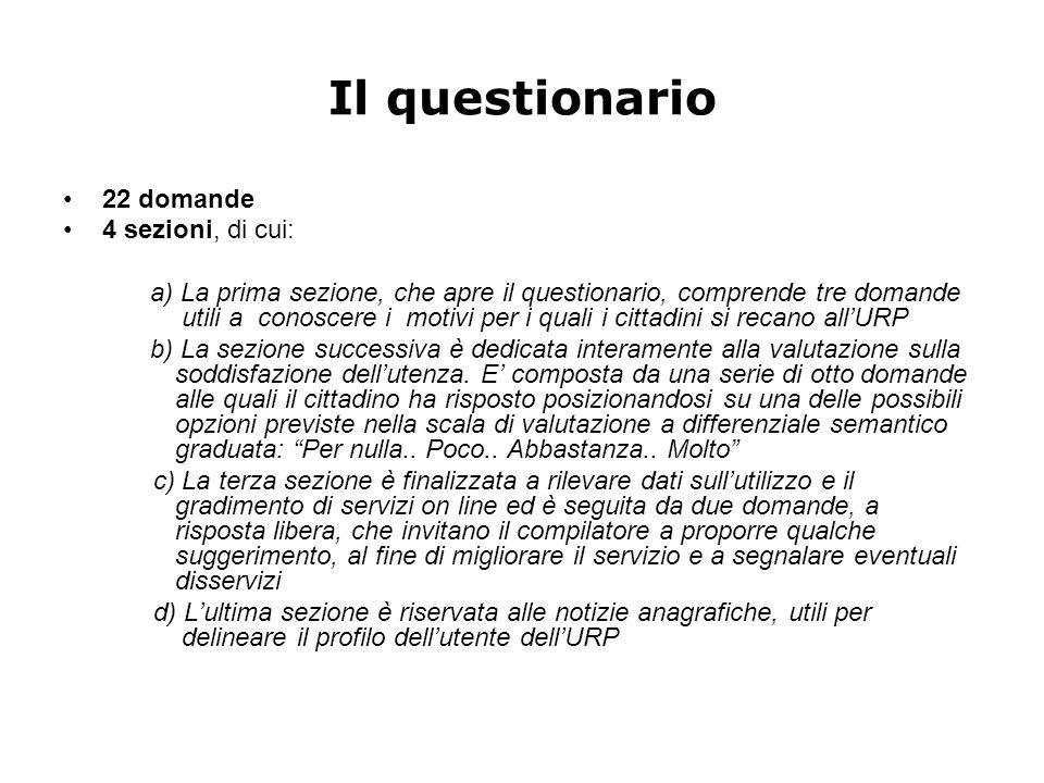 Il questionario 22 domande 4 sezioni, di cui: a) La prima sezione, che apre il questionario, comprende tre domande utili a conoscere i motivi per i qu