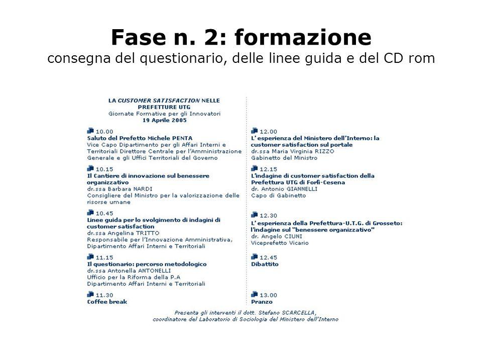 Fase n. 2: formazione consegna del questionario, delle linee guida e del CD rom