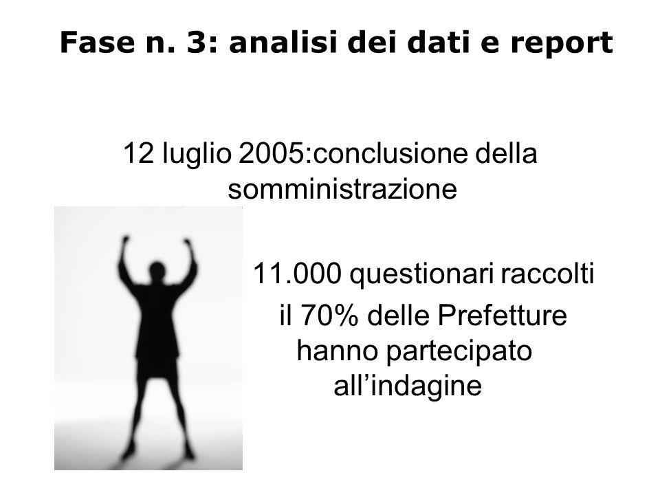 Fase n. 3: analisi dei dati e report 12 luglio 2005:conclusione della somministrazione 11.000 questionari raccolti il 70% delle Prefetture hanno parte
