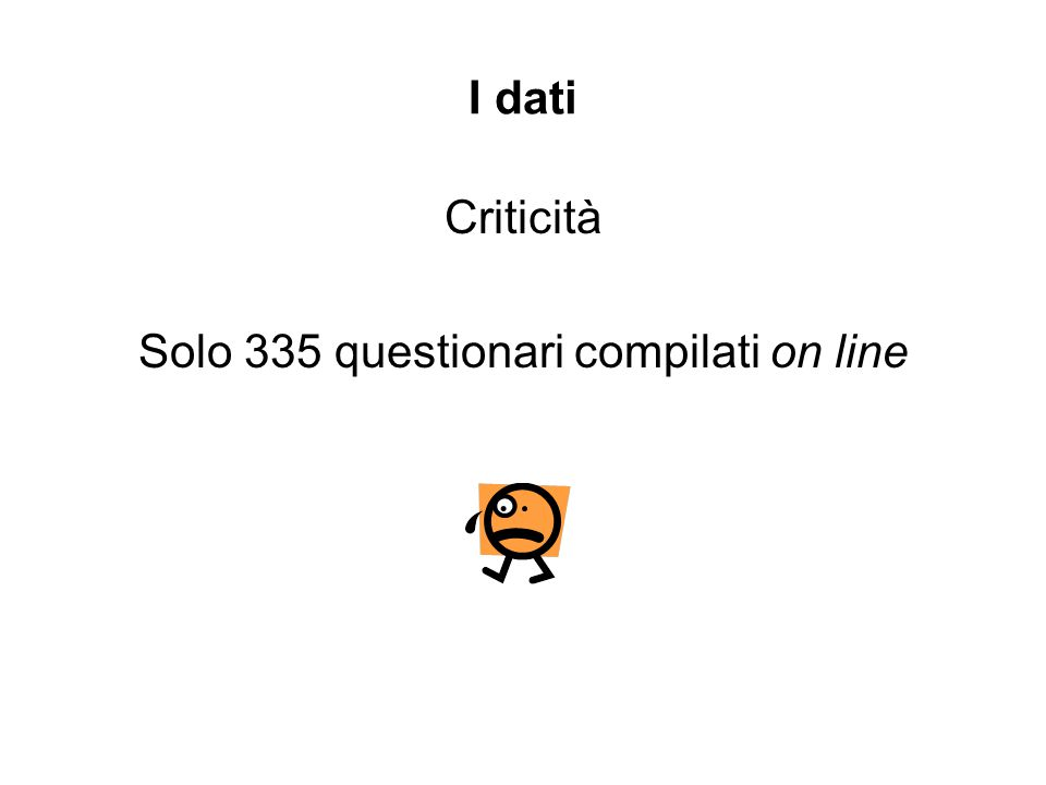 I dati Criticità Solo 335 questionari compilati on line
