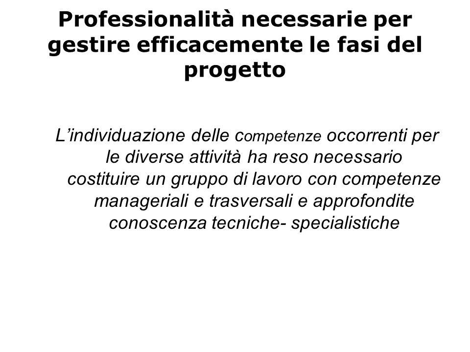 Professionalità necessarie per gestire efficacemente le fasi del progetto L'individuazione delle c ompetenze occorrenti per le diverse attività ha res
