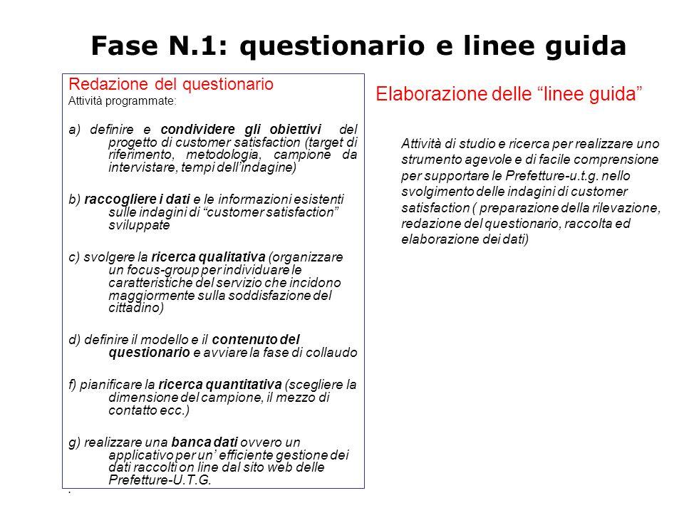 Fase N.1: questionario e linee guida Redazione del questionario Attività programmate: a) definire e condividere gli obiettivi del progetto di customer