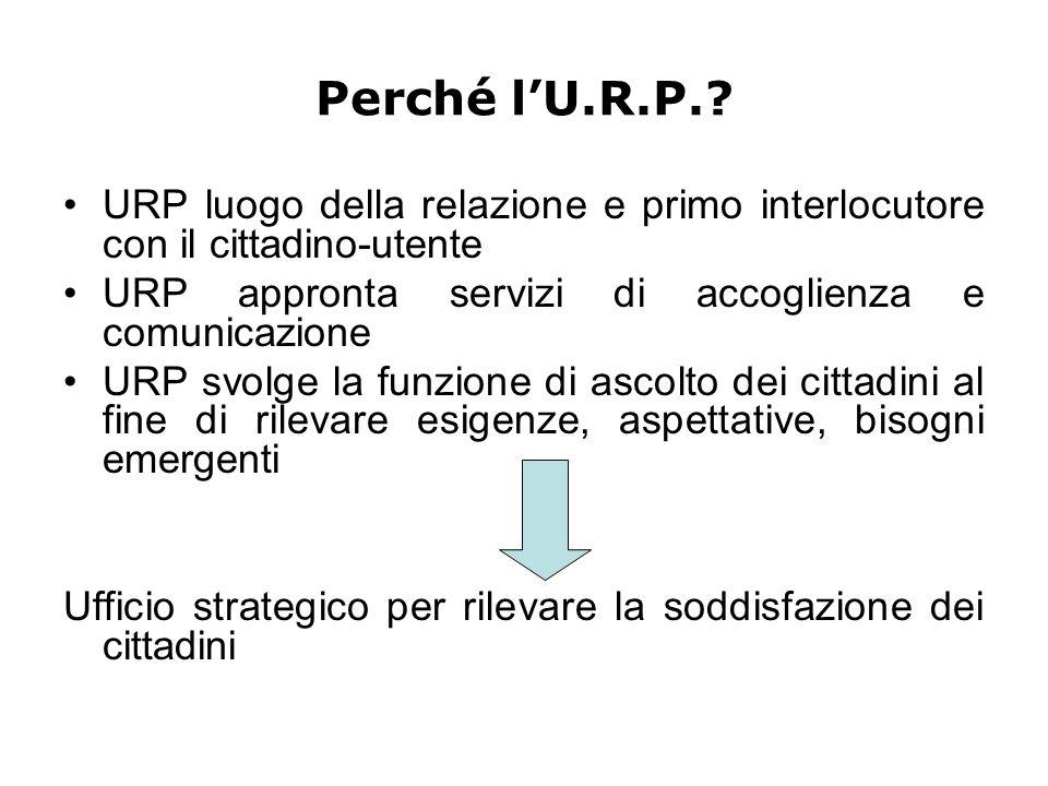 Perché l'U.R.P.? URP luogo della relazione e primo interlocutore con il cittadino-utente URP appronta servizi di accoglienza e comunicazione URP svolg
