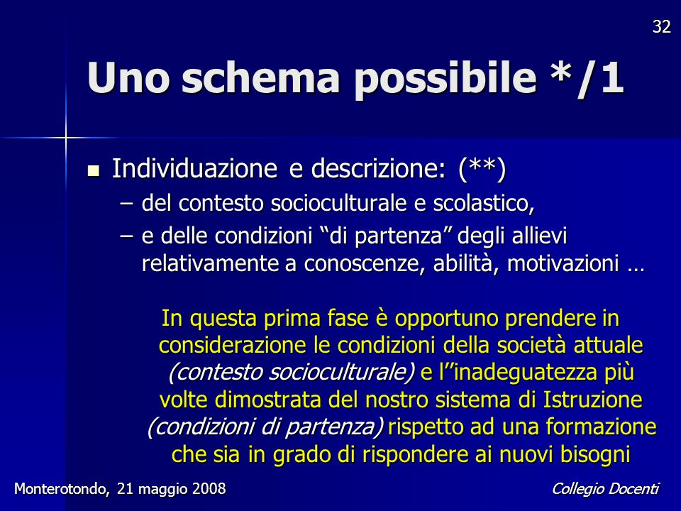 Collegio Docenti Monterotondo, 21 maggio 2008 32 Uno schema possibile */1 Individuazione e descrizione: (**) Individuazione e descrizione: (**) –del c