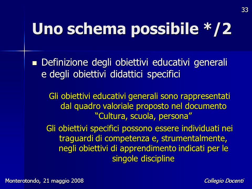 Collegio Docenti Monterotondo, 21 maggio 2008 33 Uno schema possibile */2 Definizione degli obiettivi educativi generali e degli obiettivi didattici s