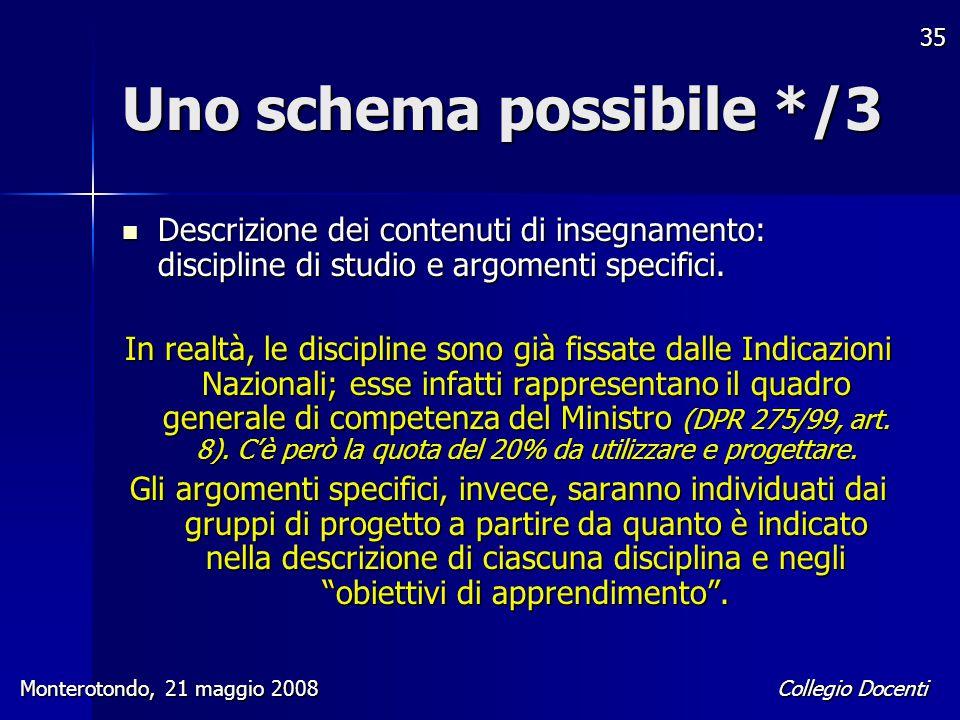 Collegio Docenti Monterotondo, 21 maggio 2008 35 Uno schema possibile */3 Descrizione dei contenuti di insegnamento: discipline di studio e argomenti