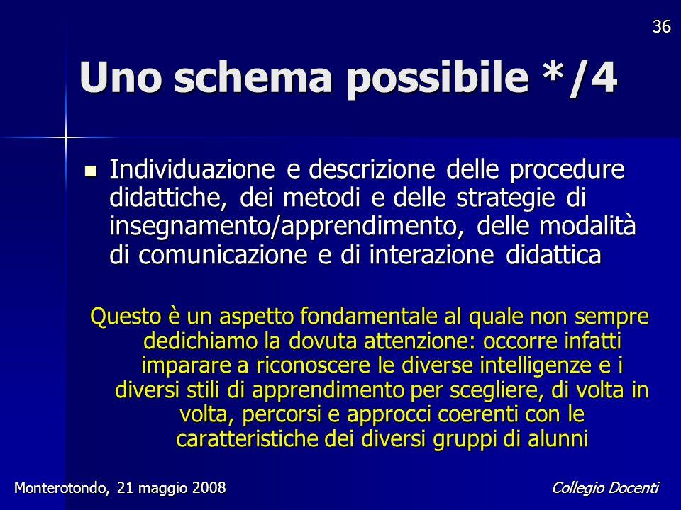 Collegio Docenti Monterotondo, 21 maggio 2008 36 Uno schema possibile */4 Individuazione e descrizione delle procedure didattiche, dei metodi e delle