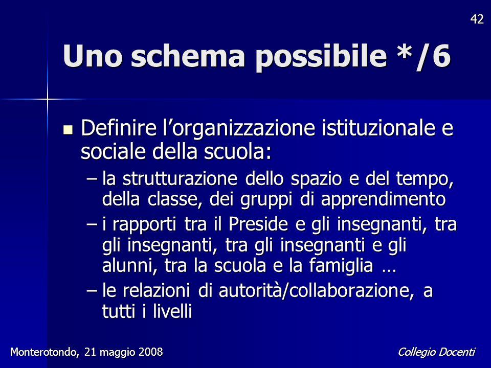Collegio Docenti Monterotondo, 21 maggio 2008 42 Uno schema possibile */6 Definire l'organizzazione istituzionale e sociale della scuola: Definire l'o