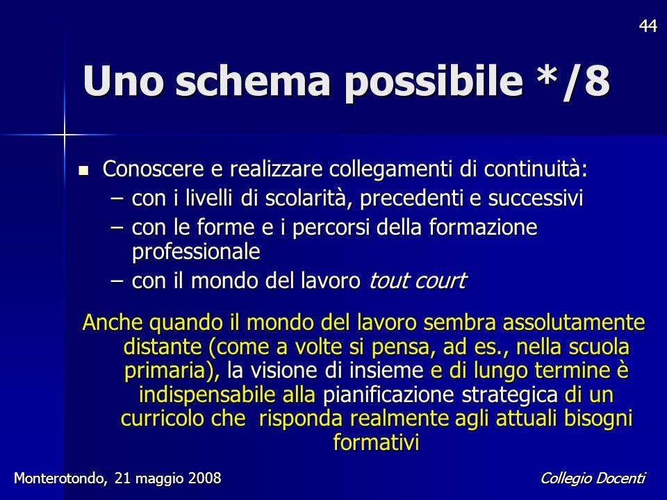 Collegio Docenti Monterotondo, 21 maggio 2008 44 Uno schema possibile */8 Conoscere e realizzare collegamenti di continuità: Conoscere e realizzare co