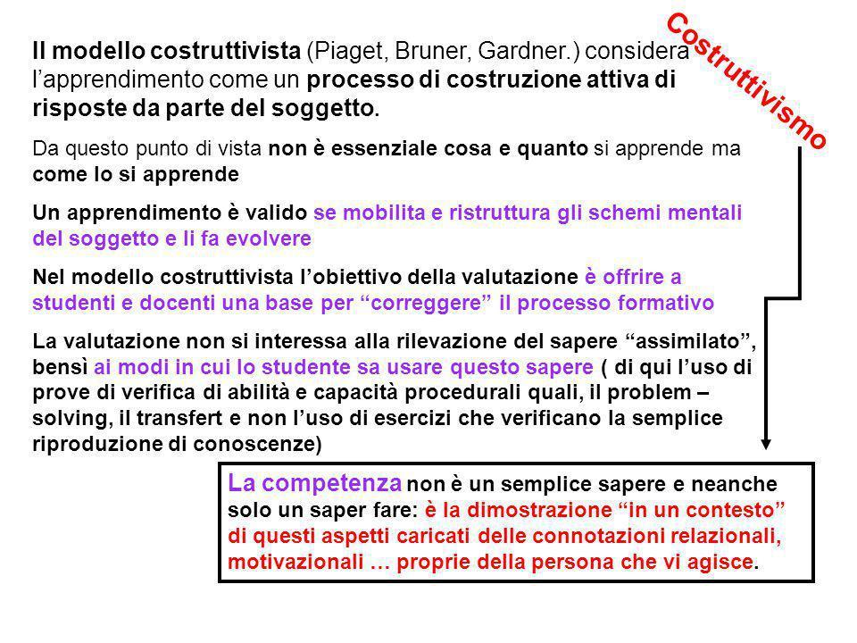 Costruttivismo Il modello costruttivista (Piaget, Bruner, Gardner.) considera l'apprendimento come un processo di costruzione attiva di risposte da pa