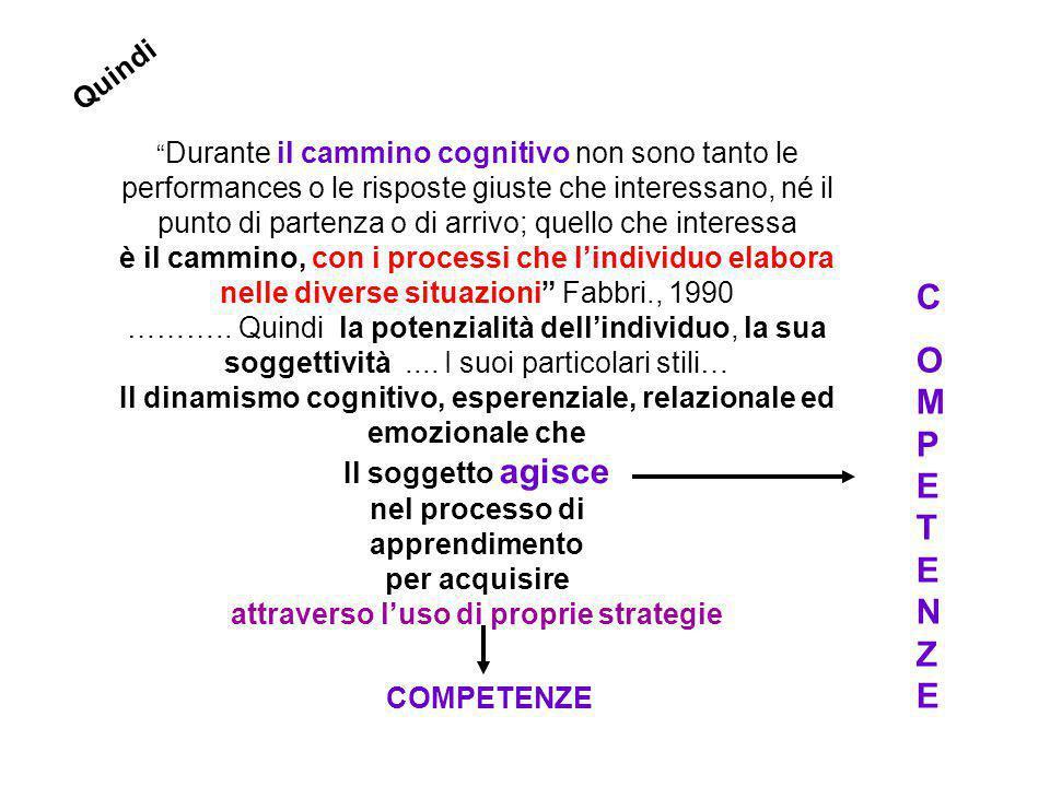 """"""" Durante il cammino cognitivo non sono tanto le performances o le risposte giuste che interessano, né il punto di partenza o di arrivo; quello che in"""
