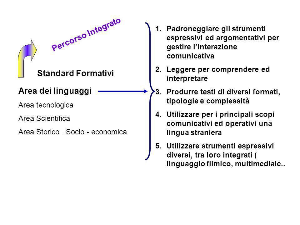 Standard Formativi Percorso Integrato Area dei linguaggi Area tecnologica Area Scientifica Area Storico. Socio - economica 1.Padroneggiare gli strumen
