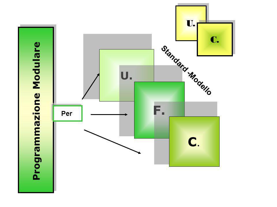 Programmazione Modulare Per U. F. C.C. Standard -Modello U. C.