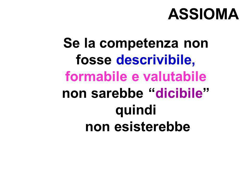"""Se la competenza non fosse descrivibile, formabile e valutabile non sarebbe """"dicibile"""" quindi non esisterebbe ASSIOMA"""