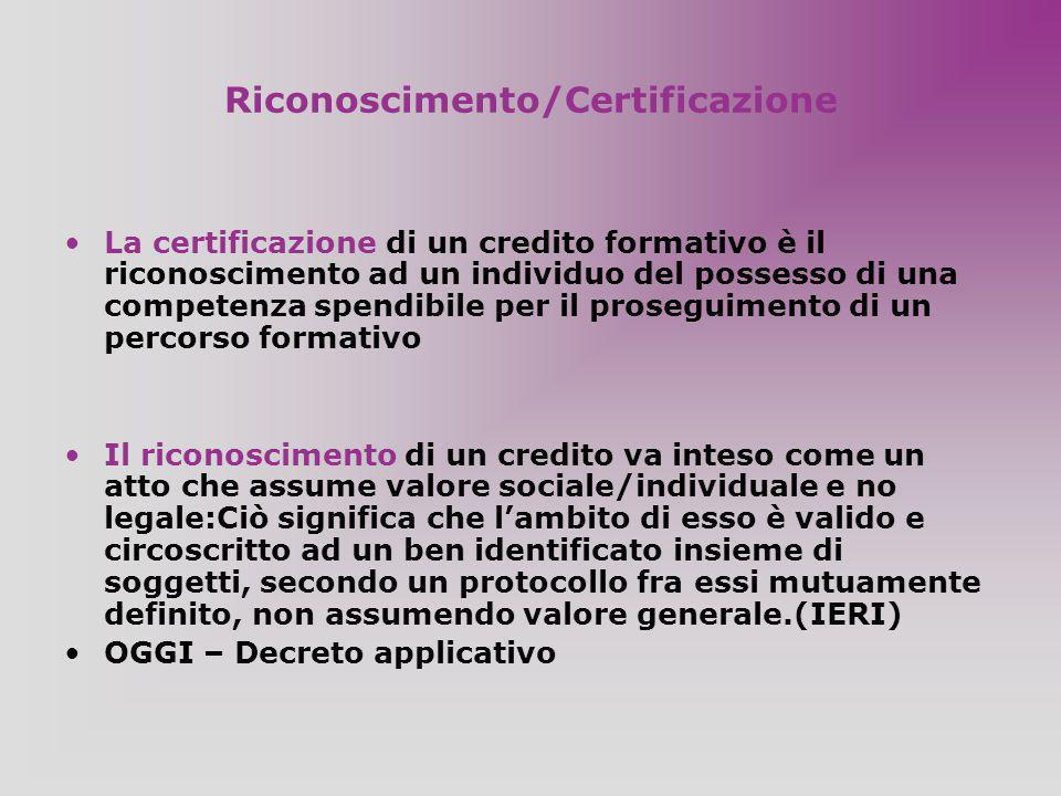 Riconoscimento/Certificazione La certificazione di un credito formativo è il riconoscimento ad un individuo del possesso di una competenza spendibile