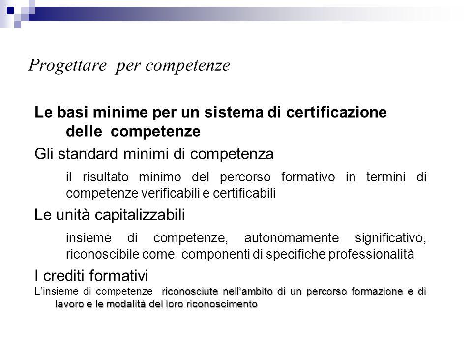 Progettare per competenze Le basi minime per un sistema di certificazione delle competenze Gli standard minimi di competenza il risultato minimo del p
