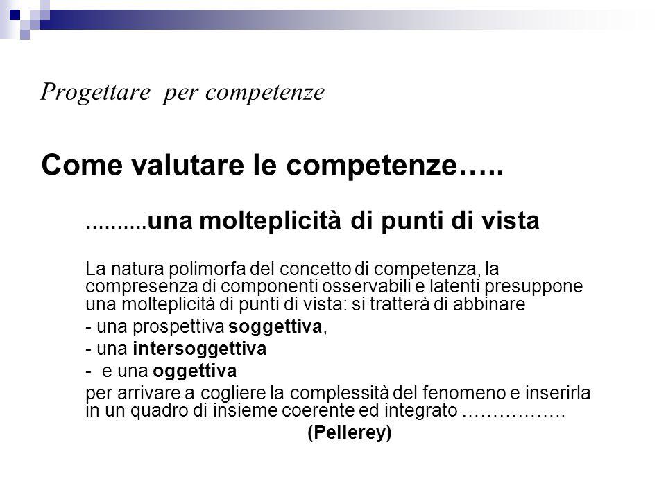 Progettare per competenze Come valutare le competenze….. ………. una molteplicità di punti di vista La natura polimorfa del concetto di competenza, la co