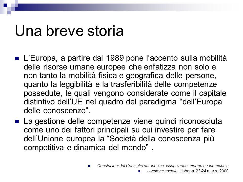 Una breve storia L'Europa, a partire dal 1989 pone l'accento sulla mobilità delle risorse umane europee che enfatizza non solo e non tanto la mobilità