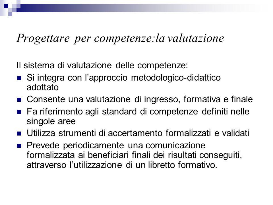 Progettare per competenze:la valutazione Il sistema di valutazione delle competenze: Si integra con l'approccio metodologico-didattico adottato Consen