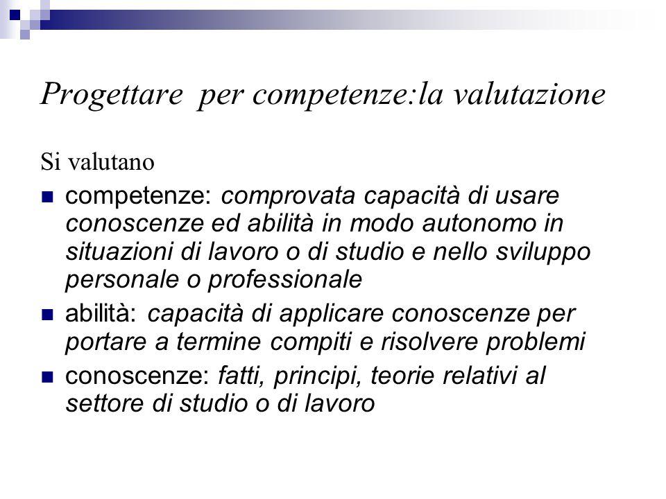 Progettare per competenze:la valutazione Si valutano competenze: comprovata capacità di usare conoscenze ed abilità in modo autonomo in situazioni di