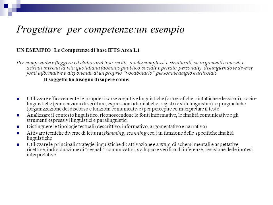 Progettare per competenze:un esempio UN ESEMPIO Le Competenze di base IFTS Area L1 Per comprendere (leggere ed elaborare) testi scritti, anche comples